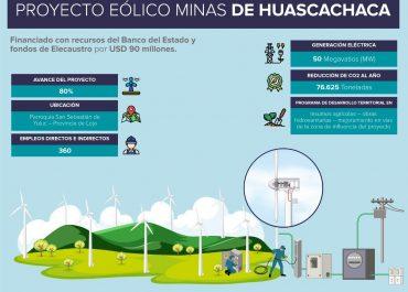 80% de avance presenta Minas de Huascachaca, el proyecto eólico más grande del Ecuador